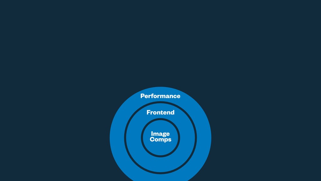 Image Comps Frontend Performance