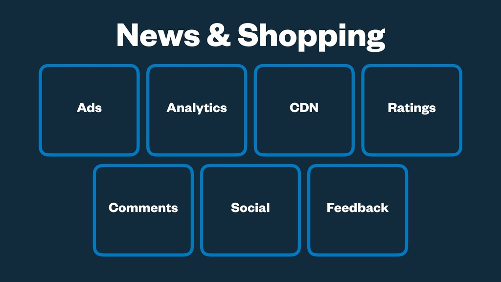News & Shopping Ads Analytics CDN Ratings Comme...