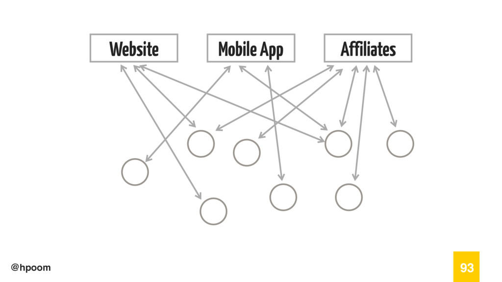 @hpoom 93 Website Mobile App Affiliates