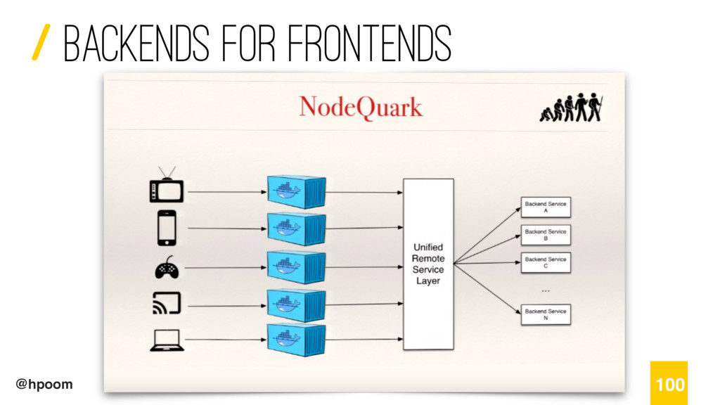 / @hpoom backends for frontENDs 100