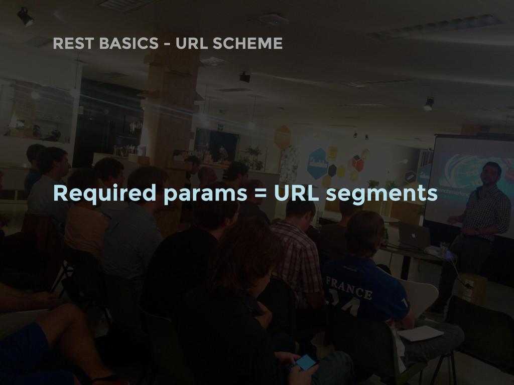 REST BASICS - URL SCHEME Required params = URL ...