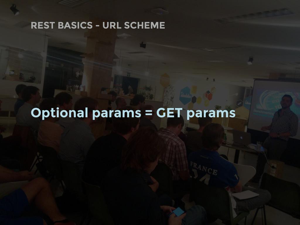REST BASICS - URL SCHEME Optional params = GET ...