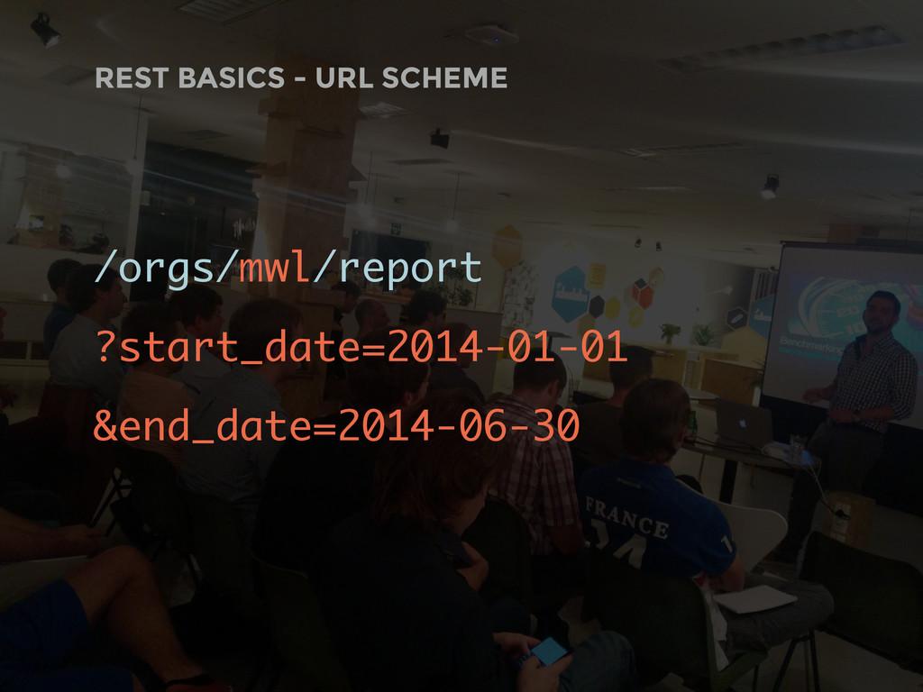 REST BASICS - URL SCHEME /orgs/mwl/report ?star...