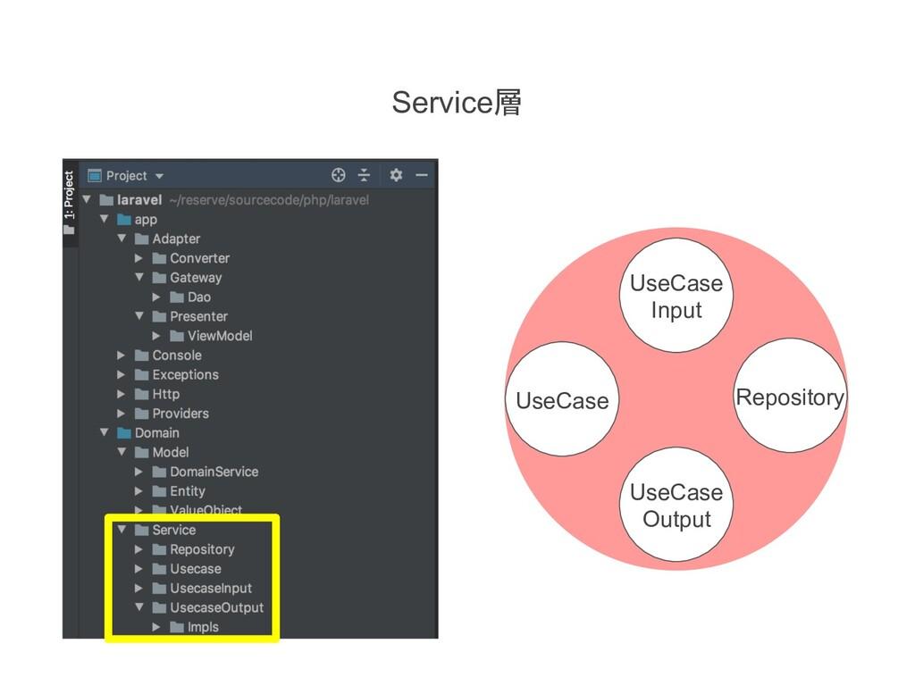 Repository UseCase UseCase Input UseCase Output...