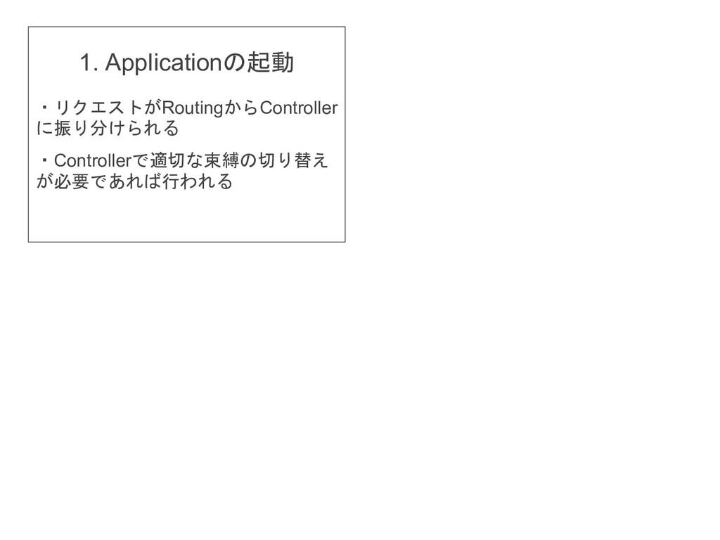 RoutingController  Controller...