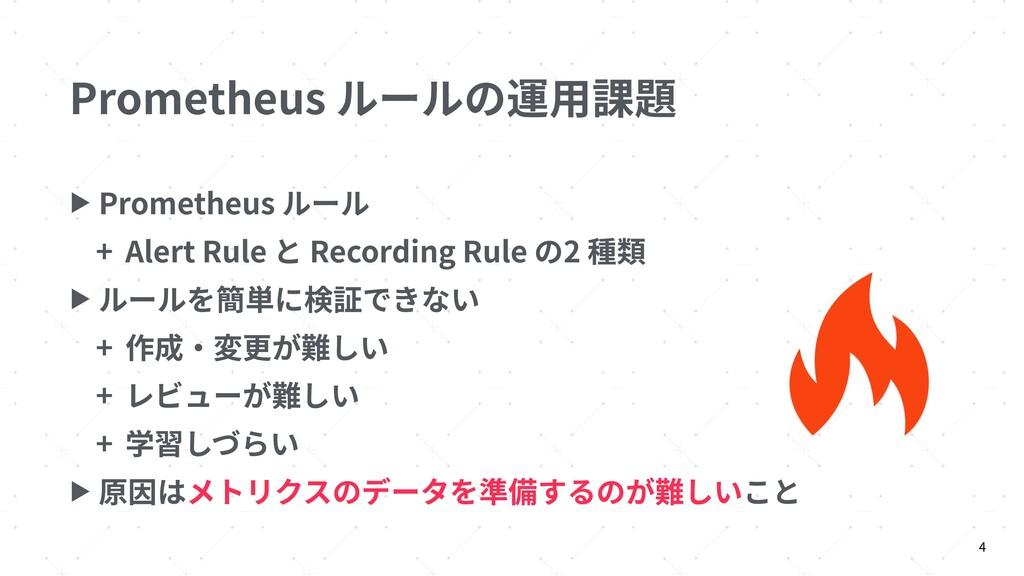 Prometheus ルールの運⽤課題 ▶ Prometheus ルール + Alert Ru...