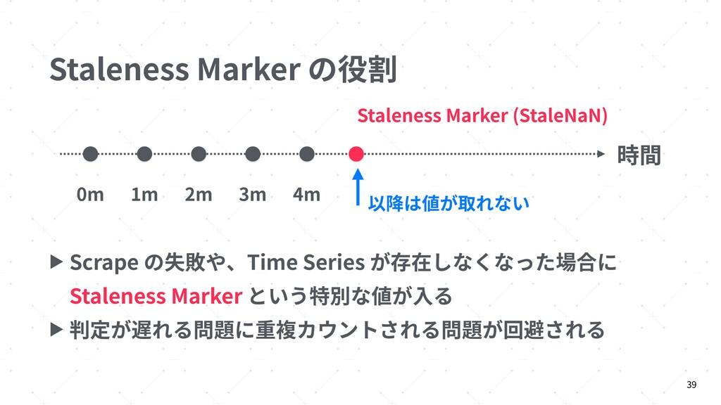 Staleness Marker の役割 39 時間 0m 1m 2m 3m 4m 以降は値が...