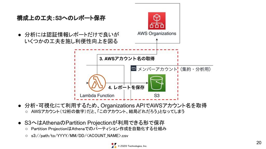 © ZOZO Technologies, Inc. 20 構成上の工夫:S3へのレポート保存...