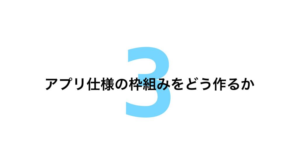 3 ΞϓϦ༷ͷΈΛͲ͏࡞Δ͔