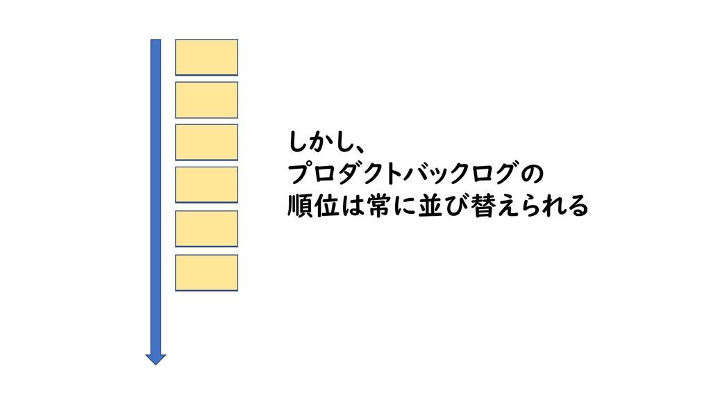 しかし、 プロダクトバックログの 順位は常に並び替えられる