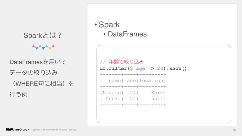 • Spark • DataFrames Copyright © since 1998 DMM...