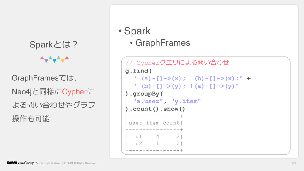 • Spark • GraphFrames Copyright © since 1998 DM...