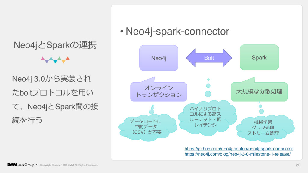• Neo4j-spark-connector Copyright © since 1998 ...