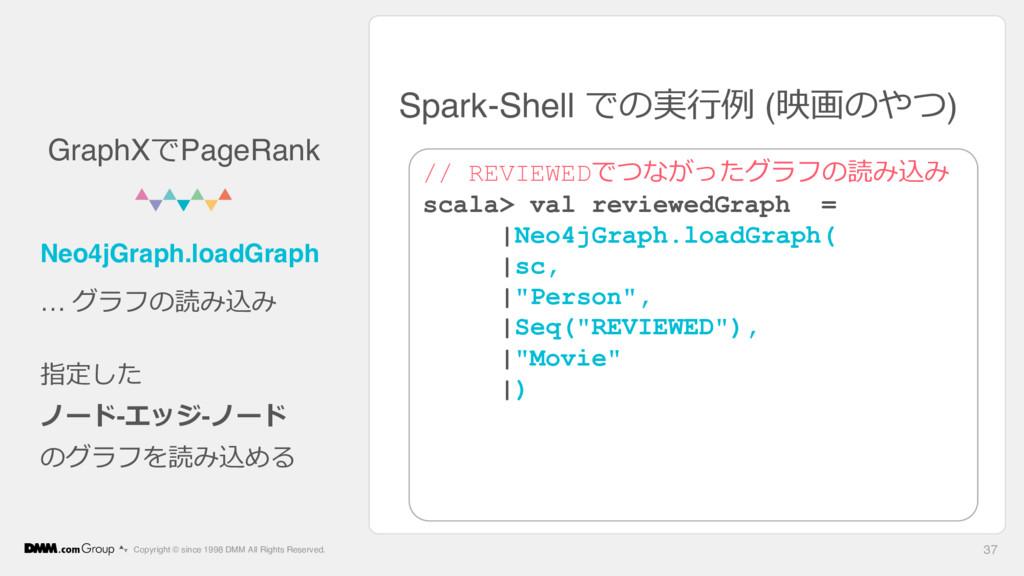 Spark-Shell での実⾏例 (映画のやつ) Copyright © since 199...