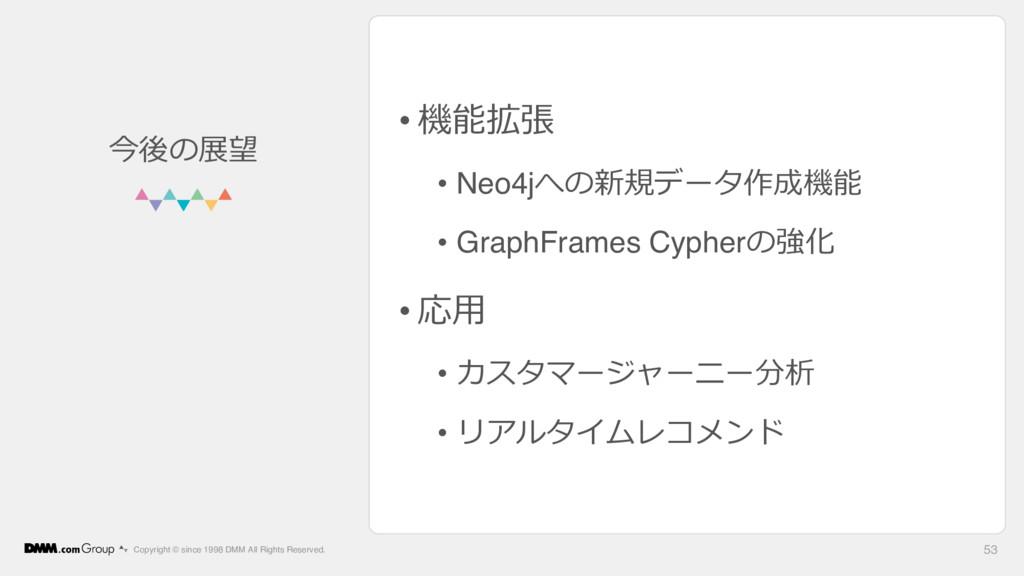 • 機能拡張 • Neo4jへの新規データ作成機能 • GraphFrames Cypherの...