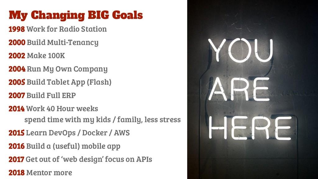 My Changing BIG Goals 1998 Work for Radio Stati...