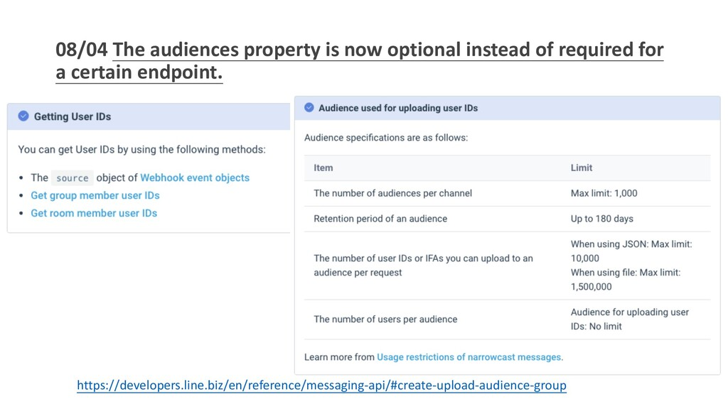 08/04 The audiences property is now optional in...