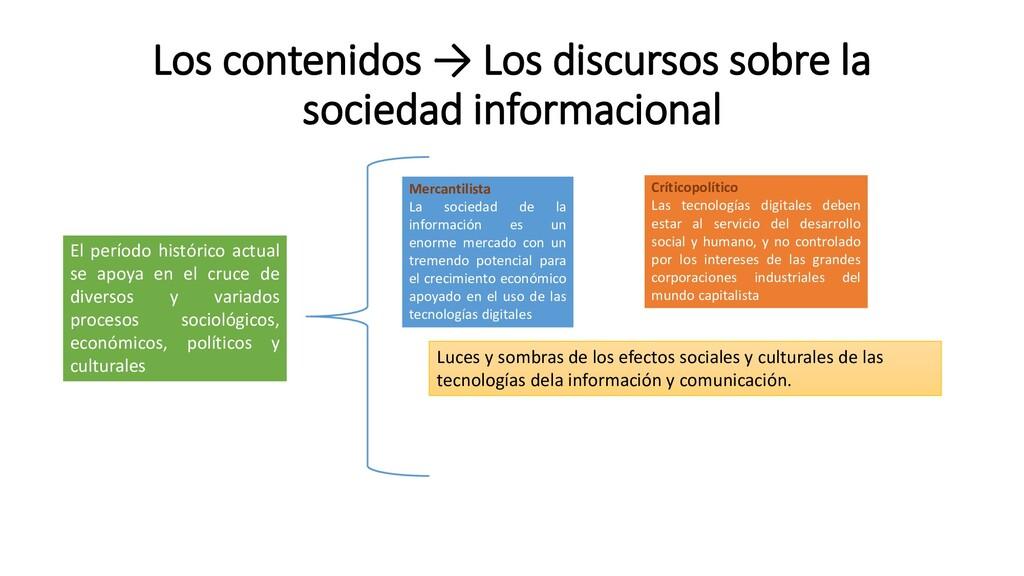 Los contenidos → Los discursos sobre la socieda...