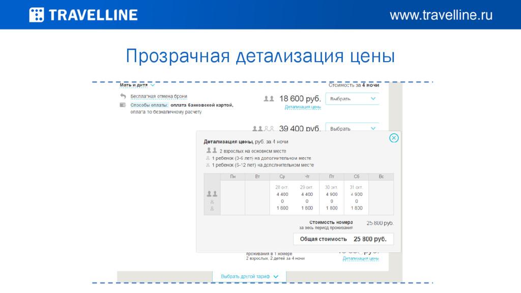 Прозрачная детализация цены