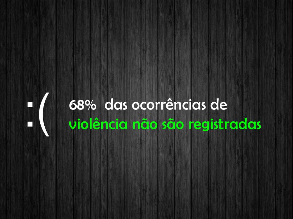 :( 68% das ocorrências de violência não são reg...