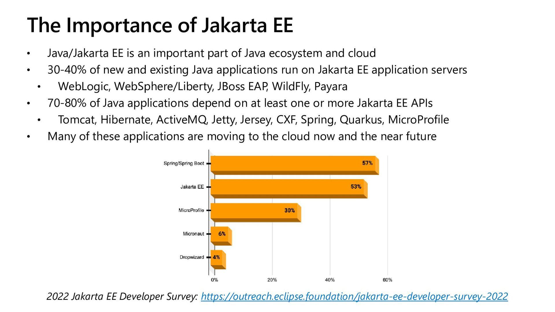 The Importance of Jakarta EE • Jakarta EE is an...