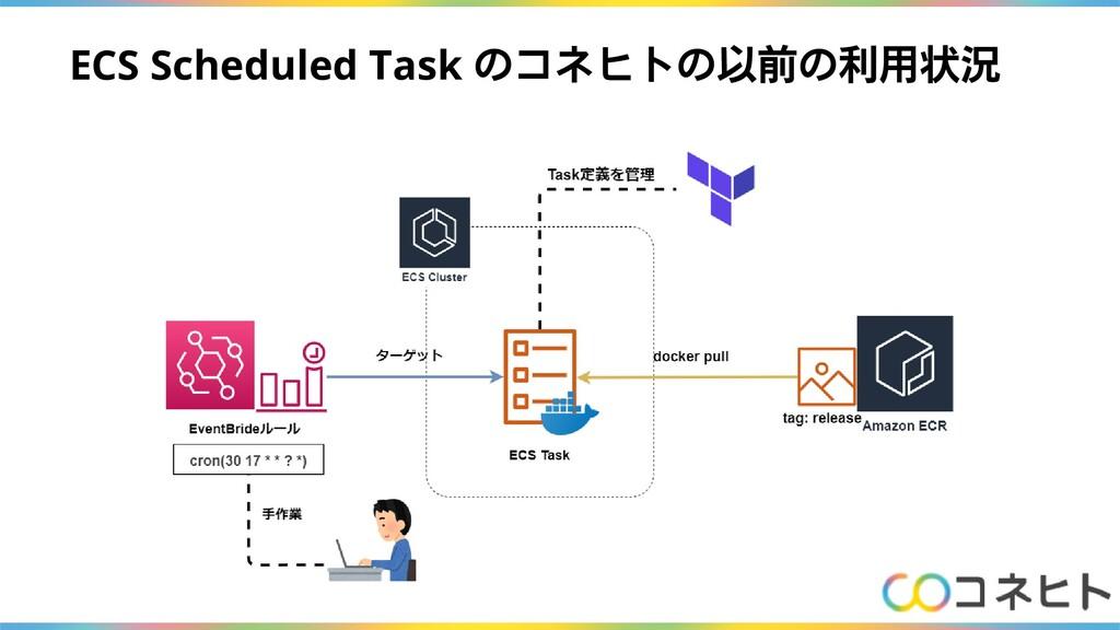 ECS Scheduled Task のコネヒトの以前の利用状況