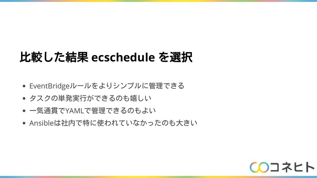 比較した結果 ecschedule を選択 EventBridgeルールをよりシンプルに管理で...