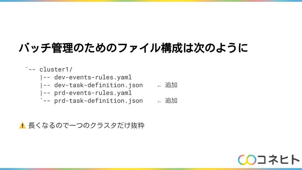 バッチ管理のためのファイル構成は次のように `-- cluster1/ |-- dev-eve...
