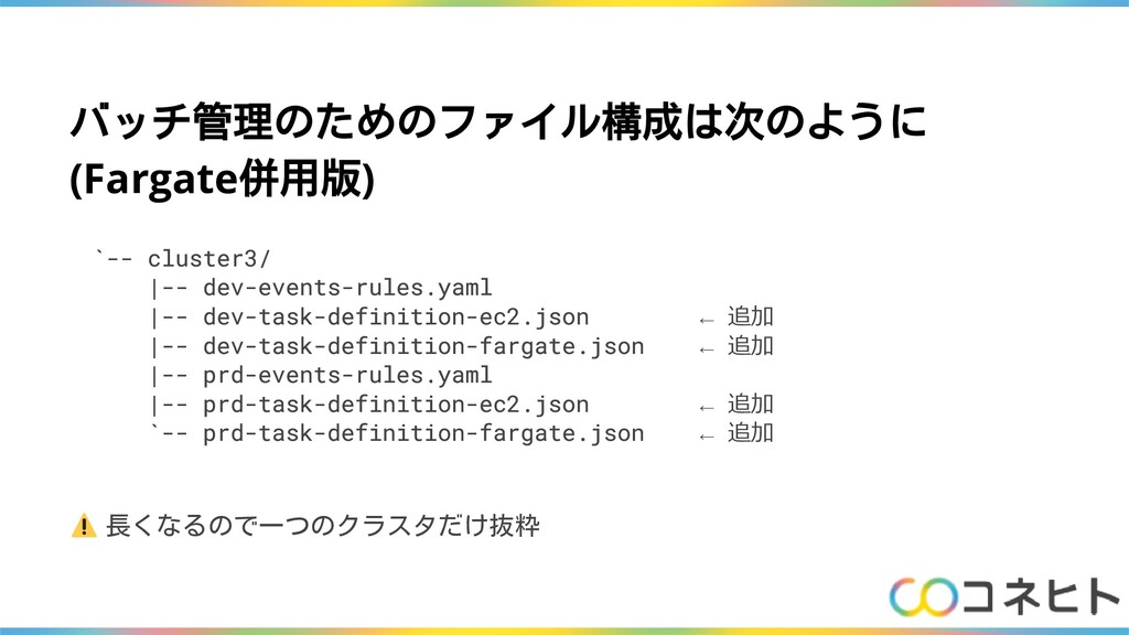 バッチ管理のためのファイル構成は次のように (Fargate併用版) `-- cluster3...