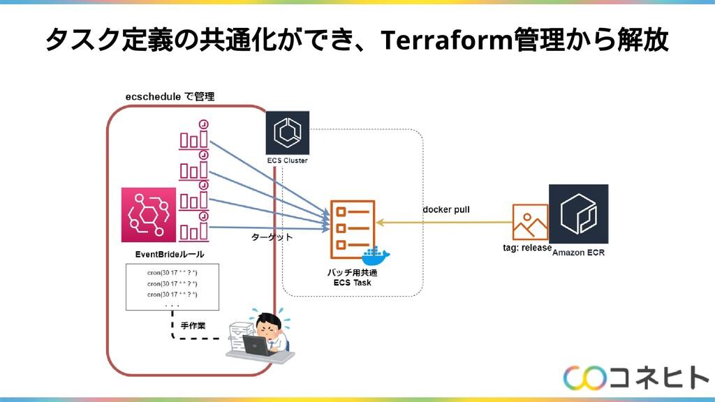 タスク定義の共通化ができ、Terraform管理から解放
