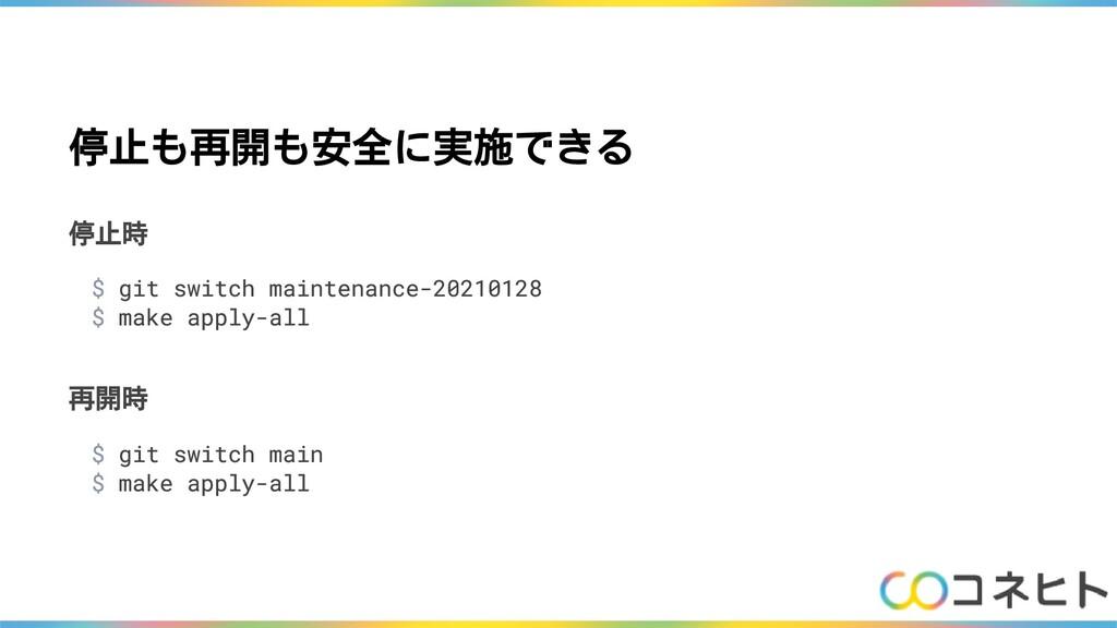 停止も再開も安全に実施できる 停止時 $ git switch maintenance-202...