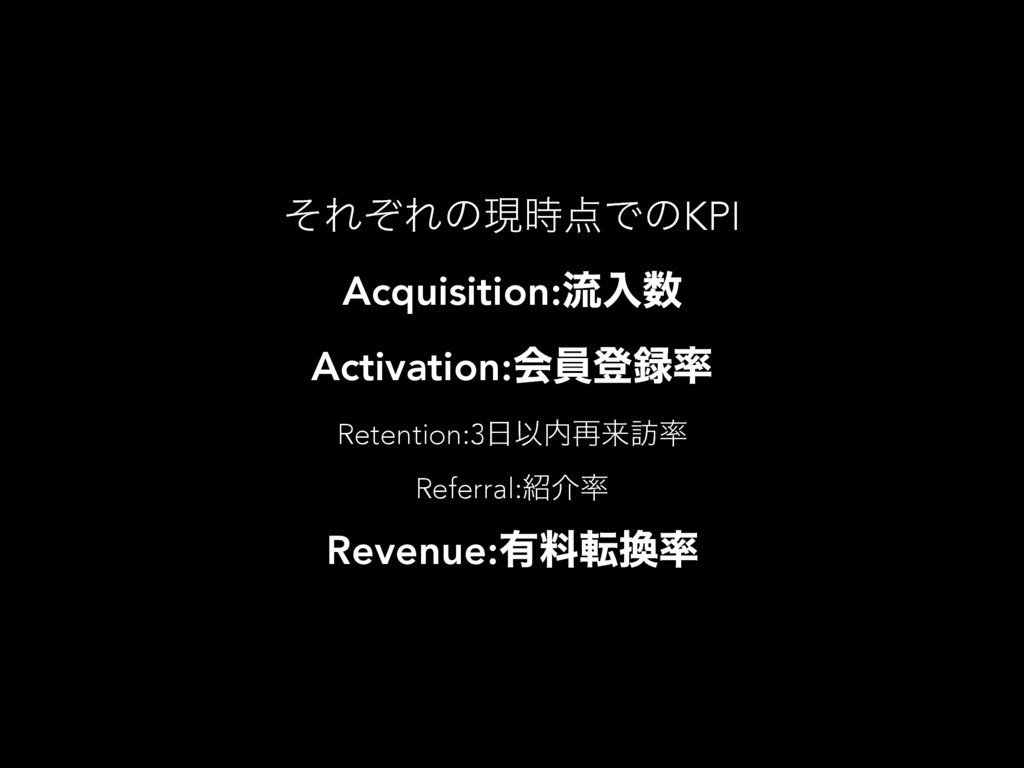ͦΕͧΕͷݱͰͷKPI Acquisition:ྲྀೖ Activation:ձһొ ...
