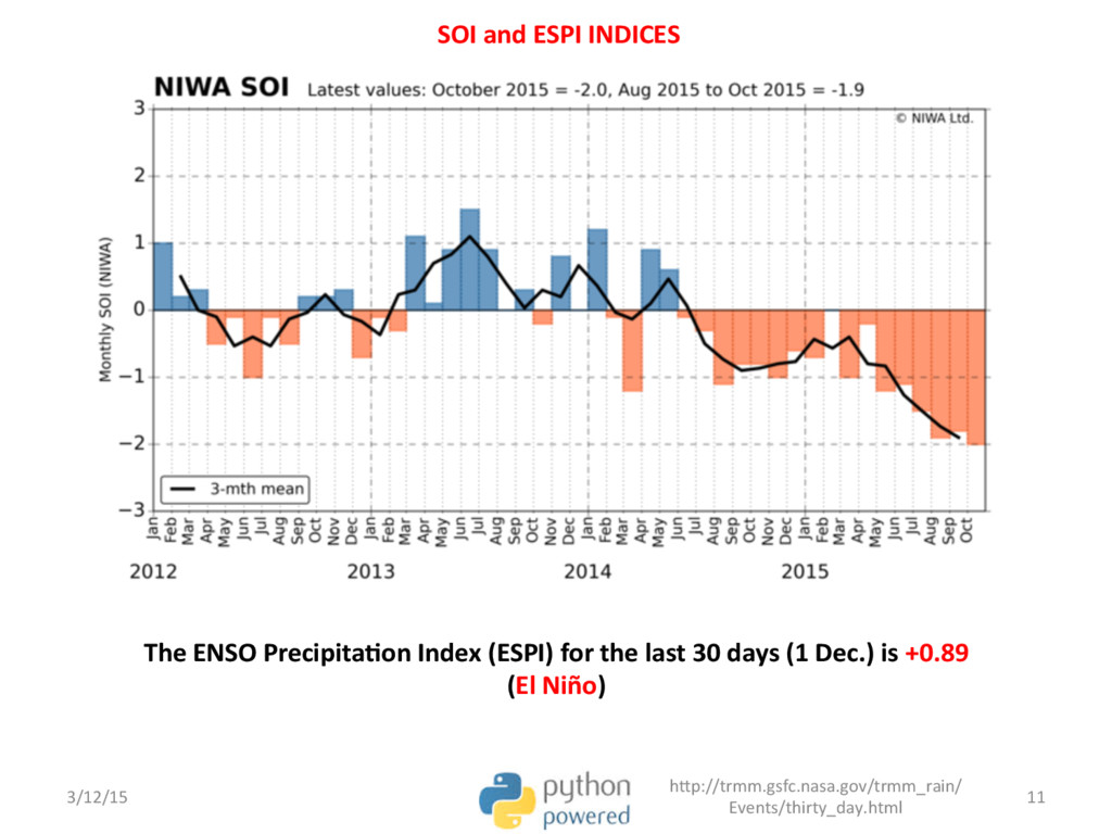 The ENSO Precipita<on Index (ESPI) for the last...