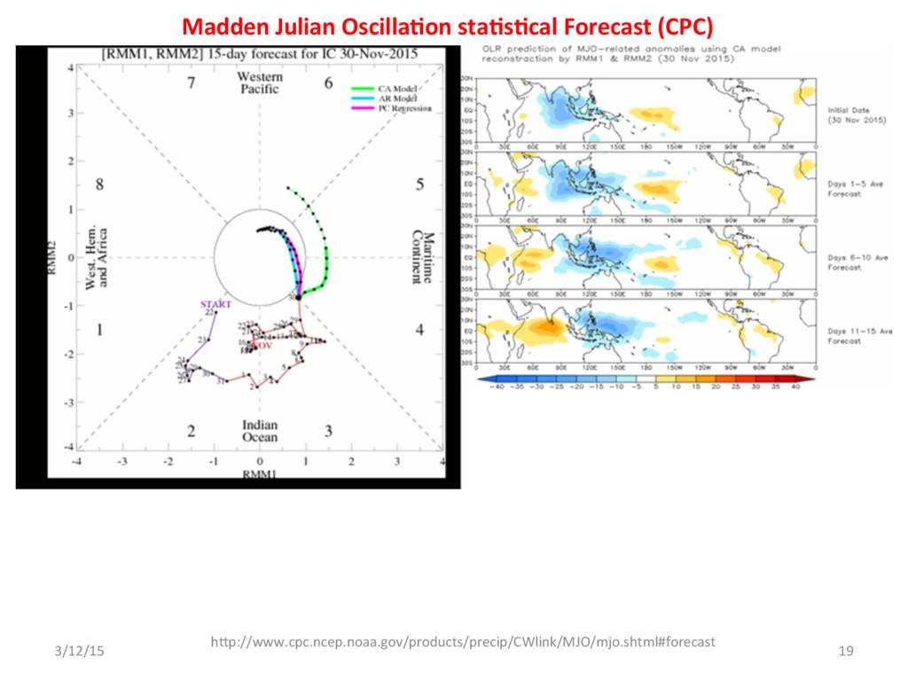 Madden Julian Oscilla<on sta<s<cal Forecast (CP...
