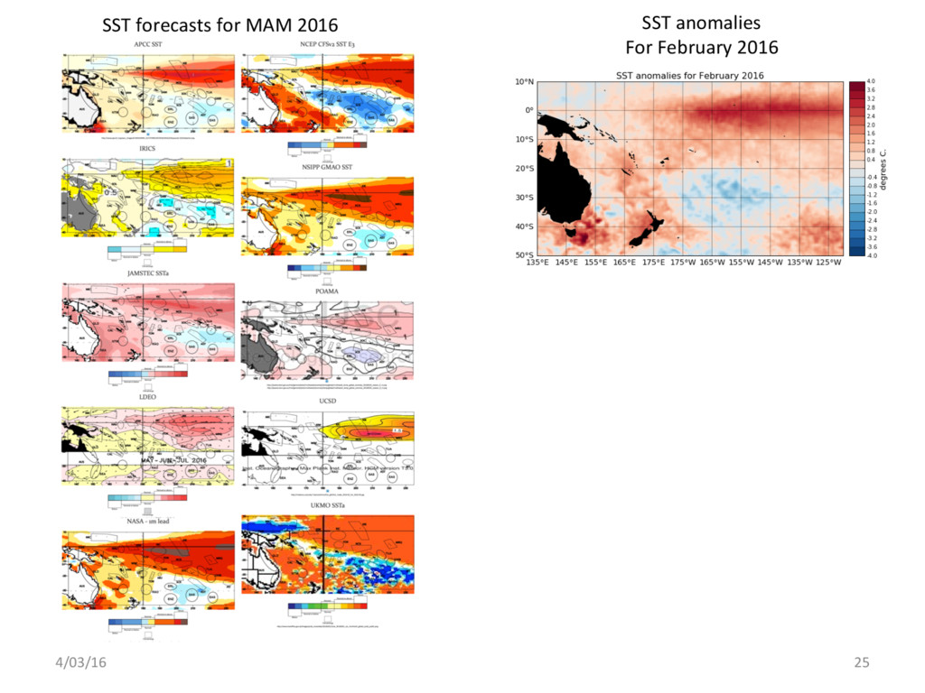 4/03/16 25 SST anomalies For February 2016 SST ...