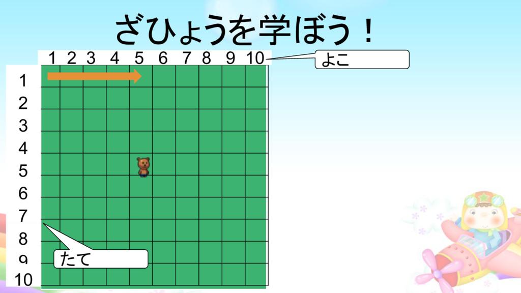 1 2 3 4 5 6 7 8 9 10 1 2 3 4 5 6 7 8 9 10 よこ たて...