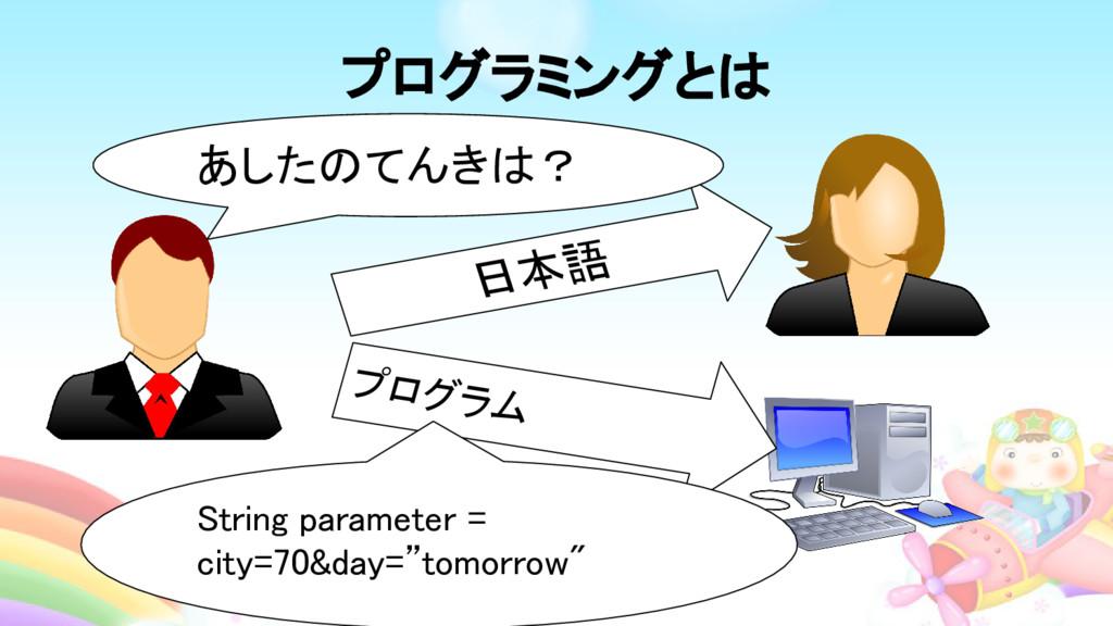 プログラミングとは 日本語 プログラム あしたのてんきは? String parameter ...