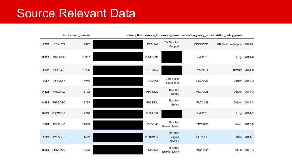 @mlfowler_ @Claranet Source Relevant Data