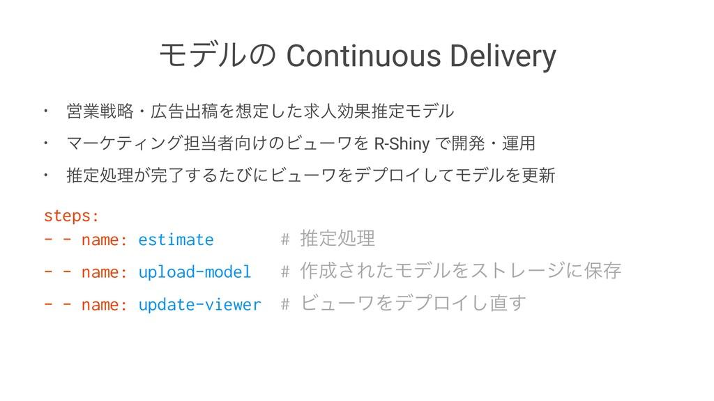 Ϟσϧͷ Continuous Delivery • Ӧۀઓུɾࠂग़ߘΛఆͨ͠ٻਓޮՌਪఆ...