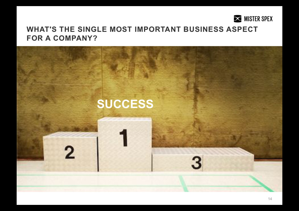 WHAT'S THE SINGLE MOST IMPORTANT BUSINESS ASPEC...