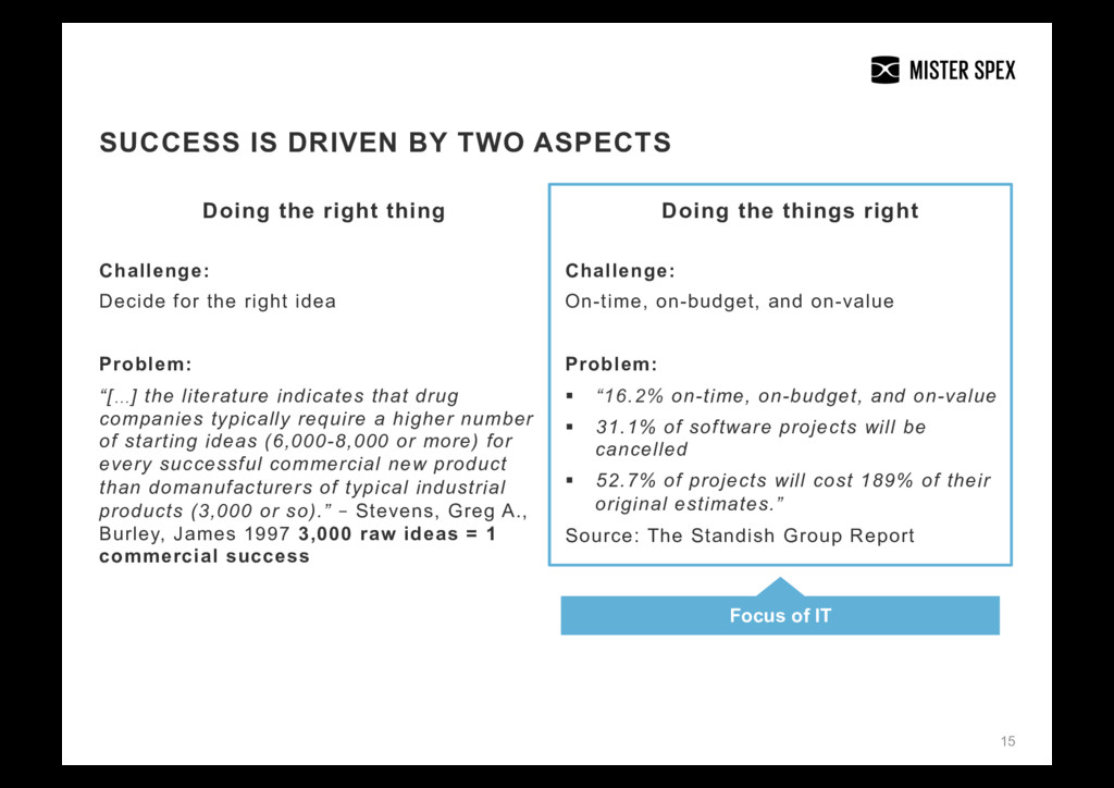 15 SUCCESS IS DRIVEN BY TWO ASPECTS Challenge: ...