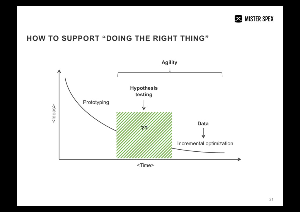 "21 HOW TO SUPPORT ""DOING THE RIGHT THING"" Proto..."
