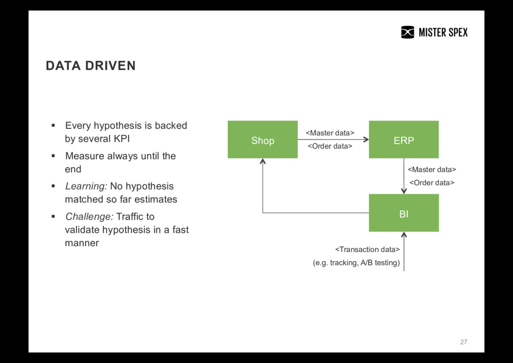 DATA DRIVEN 27 Shop ERP BI <Master data> <Order...