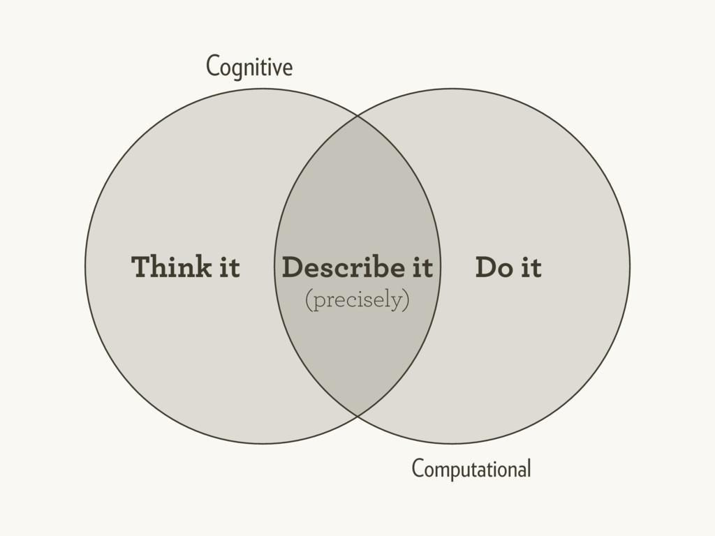 Cognitive Computational Think it Describe it (p...