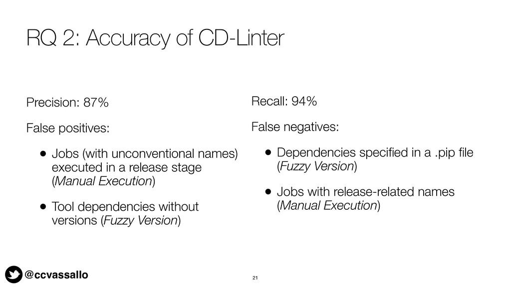 @ccvassallo RQ 2: Accuracy of CD-Linter Precisi...