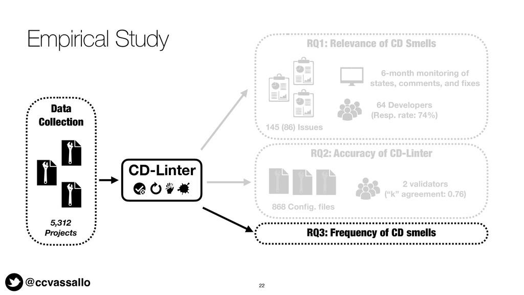 @ccvassallo Empirical Study 22 64 Developers (R...