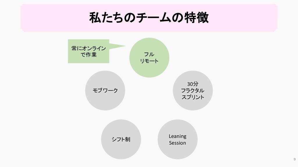 私たちのチームの特徴 常にオンライン で作業 9 モブワーク シフト制 フル リモート Lea...