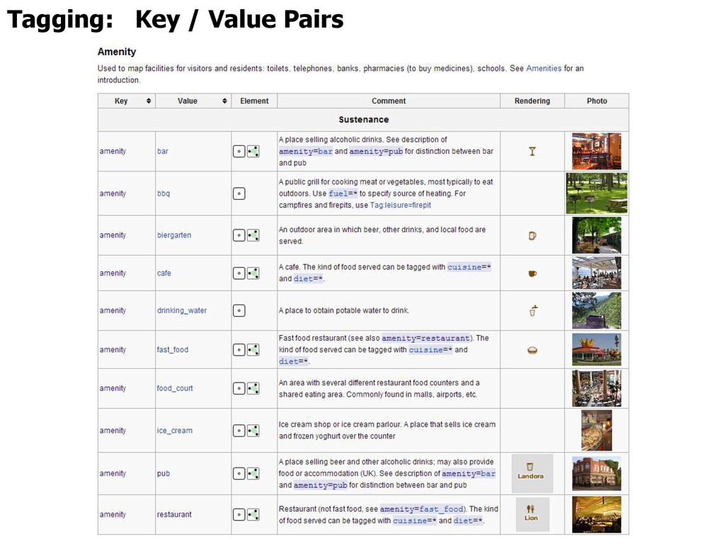 Tagging: Key / Value Pairs