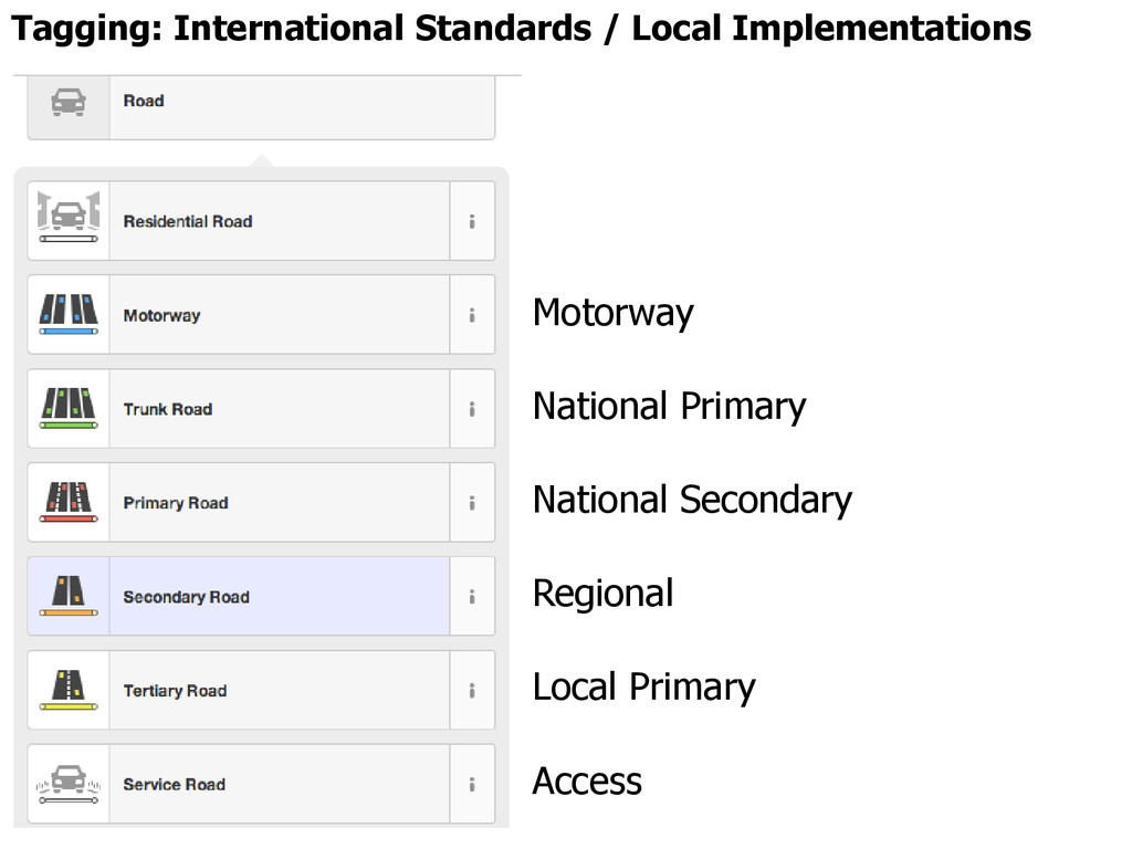 Motorway National Primary National Secondary Re...