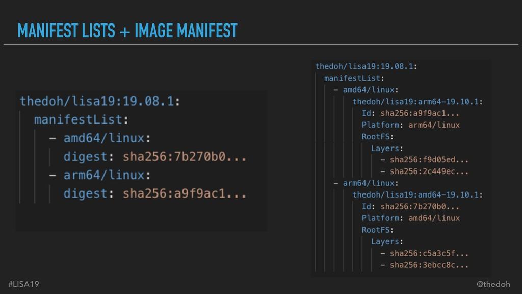 #LISA19 @thedoh MANIFEST LISTS + IMAGE MANIFEST